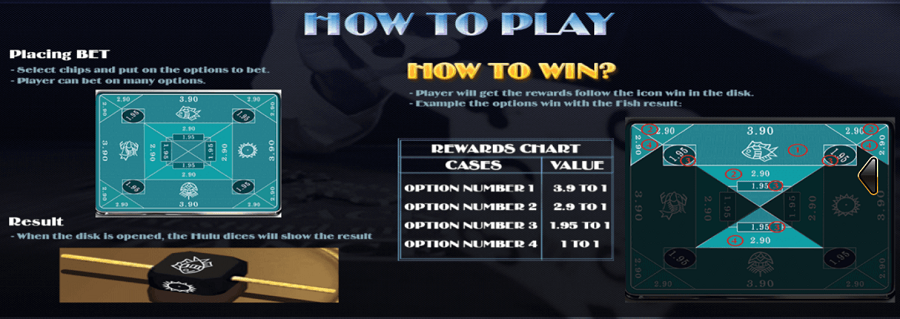 Belangkai Table Game How to Play